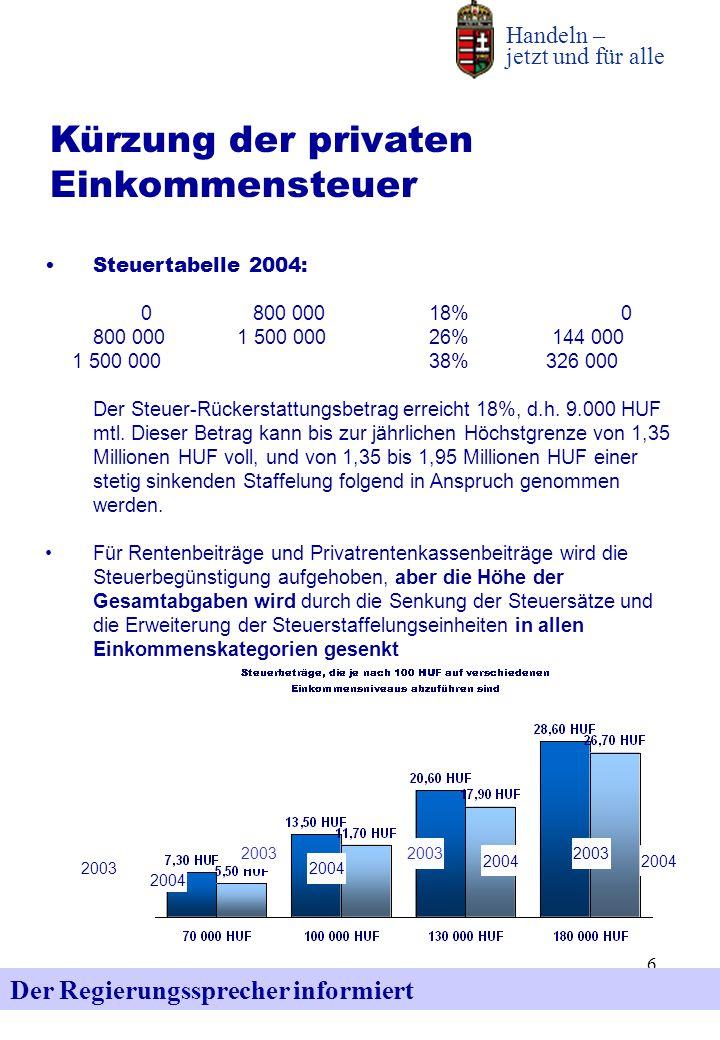 6 Der Regierungssprecher informiert Handeln – jetzt und für alle Kürzung der privaten Einkommensteuer Steuertabelle 2004: 0 800 00018%0 800 0001 500 0
