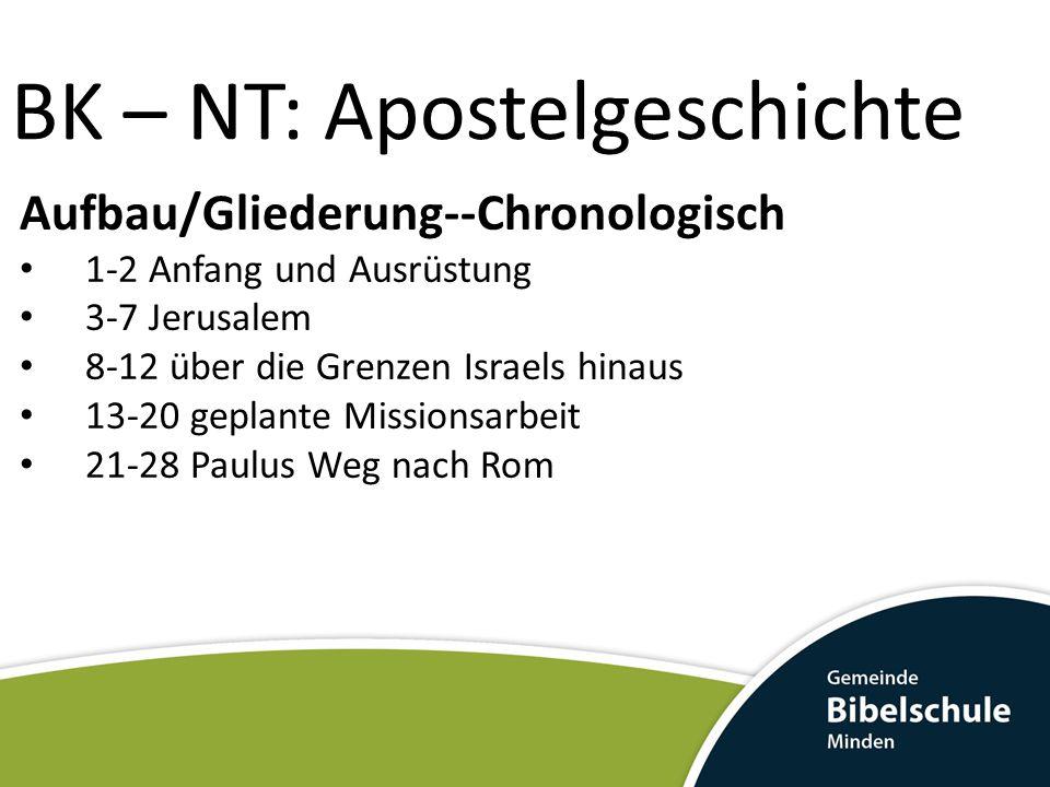 Aufbau/Gliederung--Chronologisch 1-2 Anfang und Ausrüstung 3-7 Jerusalem 8-12 über die Grenzen Israels hinaus 13-20 geplante Missionsarbeit 21-28 Paul