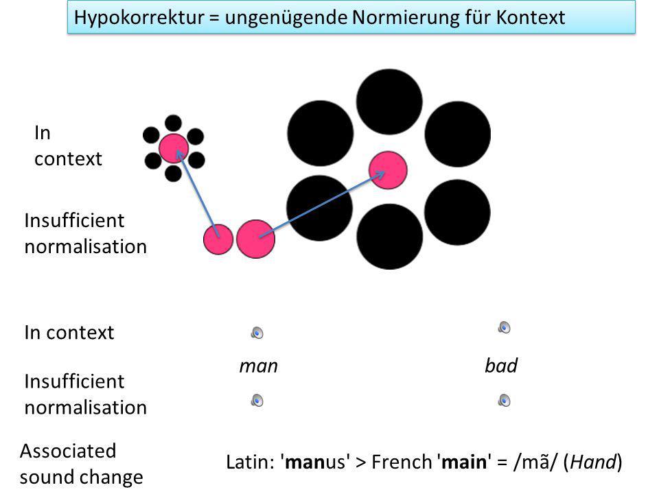 Hypokorrektur = ungenügende Normierung für Kontext Insufficient normalisation manbad In context Latin: manus > French main = /mã/ (Hand) Associated sound change