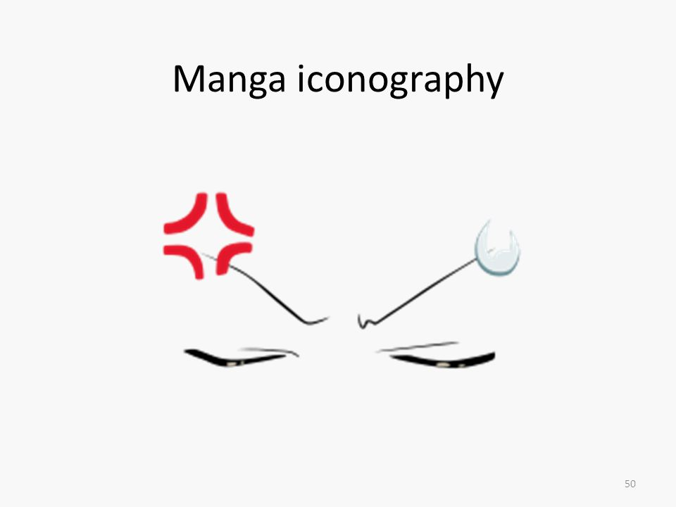 50 Manga iconography