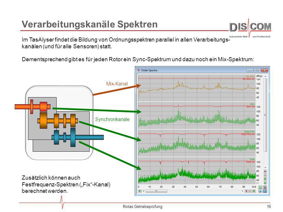 16 Verarbeitungskanäle Spektren Rotas Getriebeprüfung Im TasAlyser findet die Bildung von Ordnungsspektren parallel in allen Verarbeitungs- kanälen (u