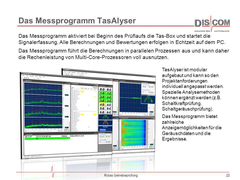 22 Das Messprogramm TasAlyser Rotas Getriebeprüfung Das Messprogramm aktiviert bei Beginn des Prüflaufs die Tas-Box und startet die Signalerfassung. A