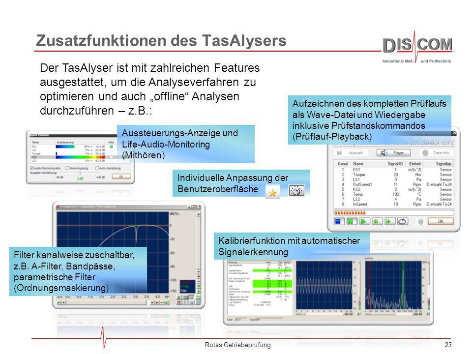 23 Zusatzfunktionen des TasAlysers Rotas Getriebeprüfung Der TasAlyser ist mit zahlreichen Features ausgestattet, um die Analyseverfahren zu optimiere