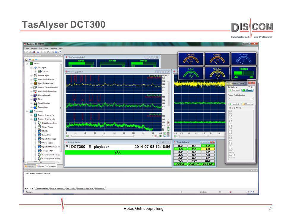 24 TasAlyser DCT300 Rotas Getriebeprüfung
