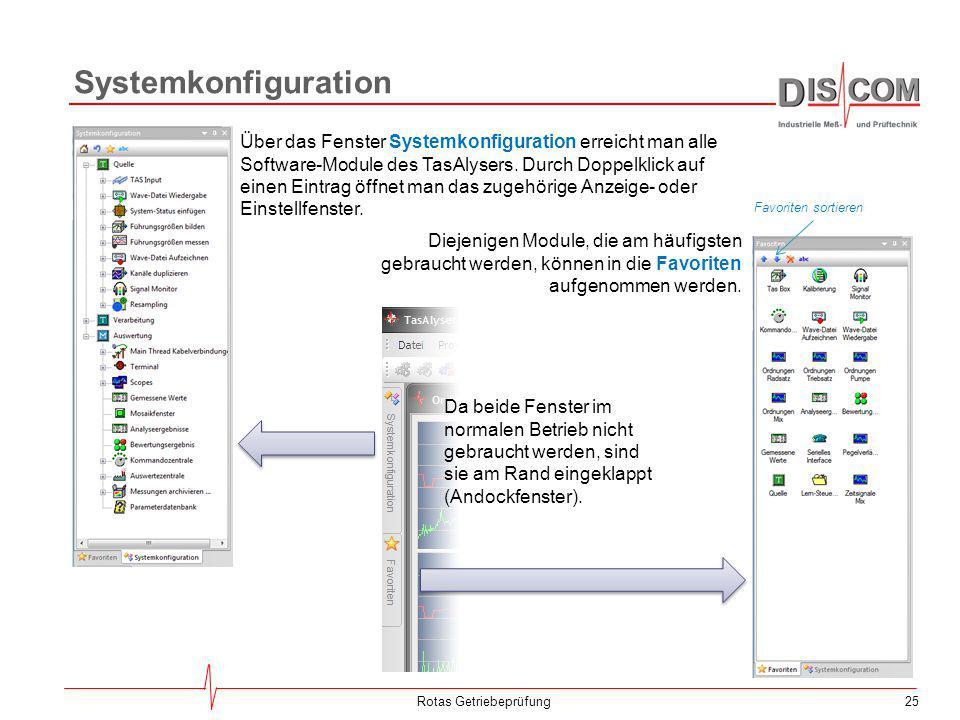 25 Systemkonfiguration Rotas Getriebeprüfung Über das Fenster Systemkonfiguration erreicht man alle Software-Module des TasAlysers. Durch Doppelklick