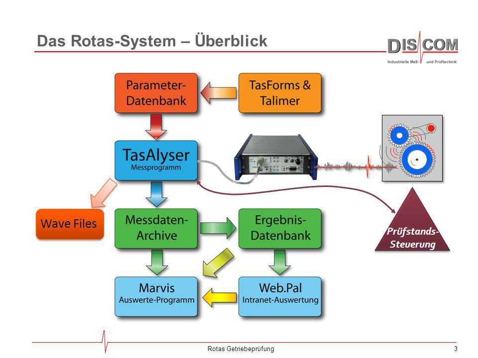 64Rotas Getriebeprüfung Web.Pal bietet außerdem ein direktes Interface zum Präsentationsprogramm: Wenn dieses auf dem Arbeitsplatzrechner installiert ist, kann eine fragliche Messung durch Klick auf den 'Prüfstand' direkt in die Präsentation geladen werden.