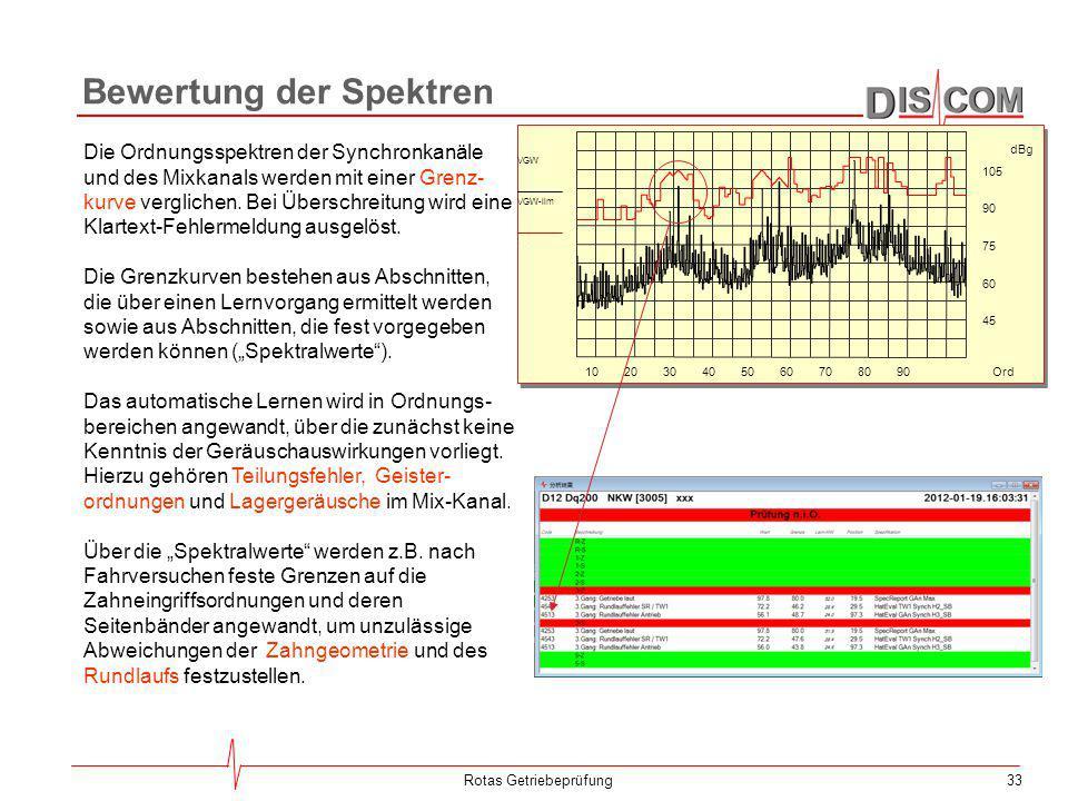 33Rotas Getriebeprüfung 102030405060708090 Ord 45 60 75 90 105 dBg VGW VGW-lim Bewertung der Spektren Die Ordnungsspektren der Synchronkanäle und des