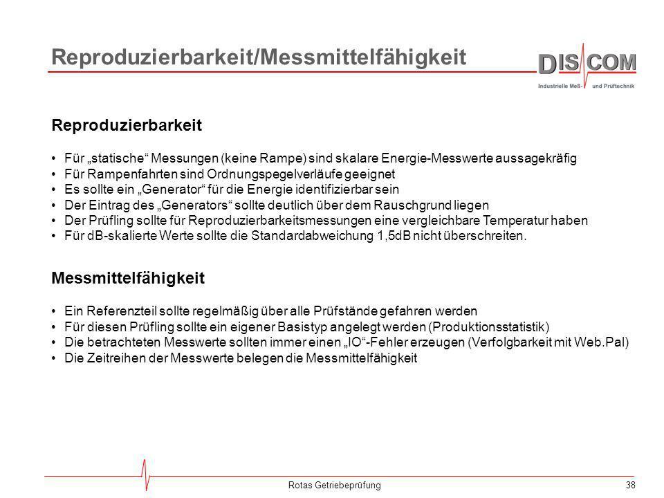 """38 Reproduzierbarkeit/Messmittelfähigkeit Rotas Getriebeprüfung Reproduzierbarkeit Für """"statische"""" Messungen (keine Rampe) sind skalare Energie-Messwe"""
