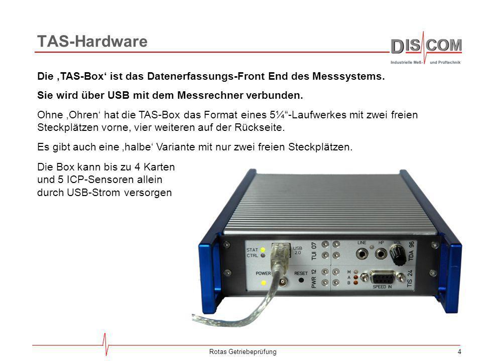 4Rotas Getriebeprüfung TAS-Hardware Die 'TAS-Box' ist das Datenerfassungs-Front End des Messsystems. Sie wird über USB mit dem Messrechner verbunden.