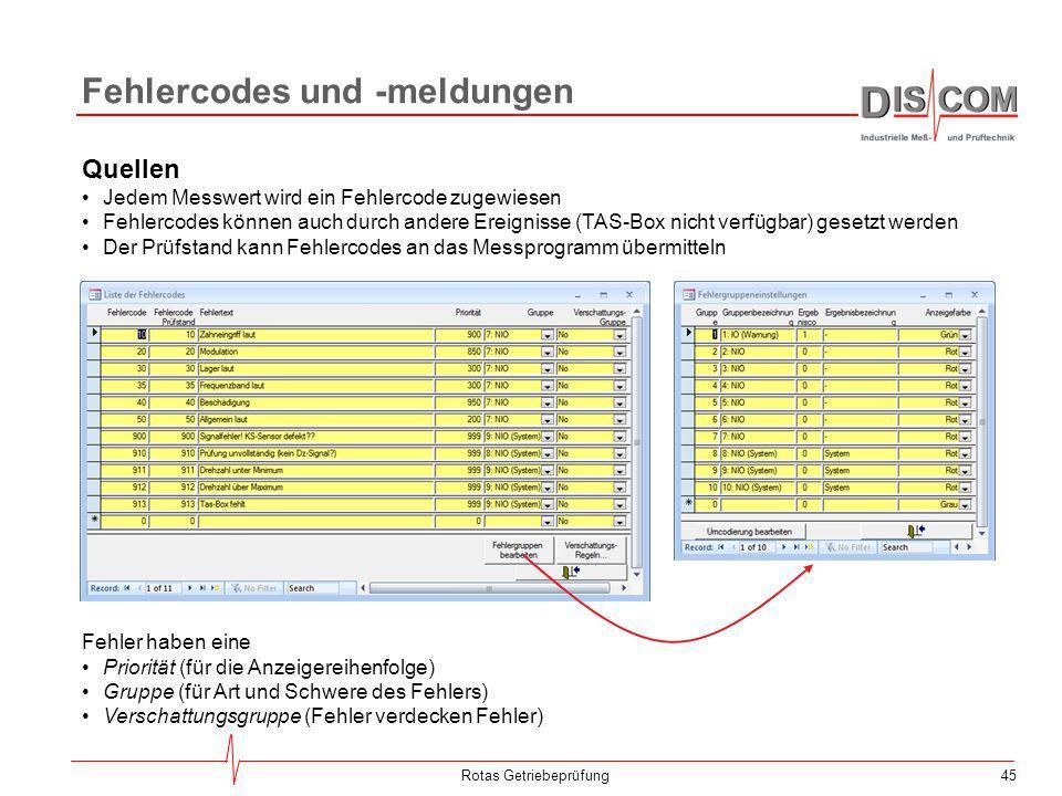 45 Fehlercodes und -meldungen Rotas Getriebeprüfung Quellen Jedem Messwert wird ein Fehlercode zugewiesen Fehlercodes können auch durch andere Ereigni