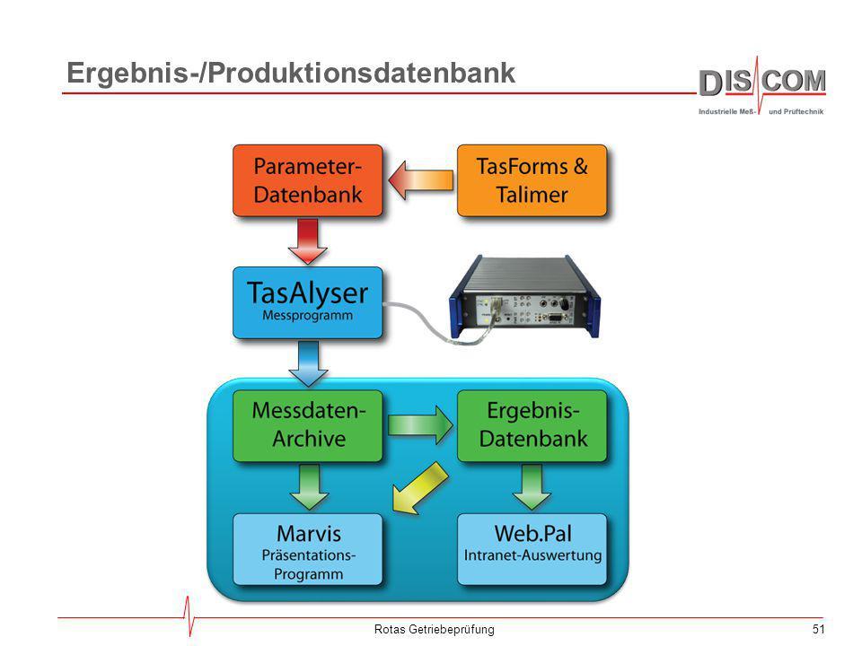 51Rotas Getriebeprüfung Ergebnis-/Produktionsdatenbank