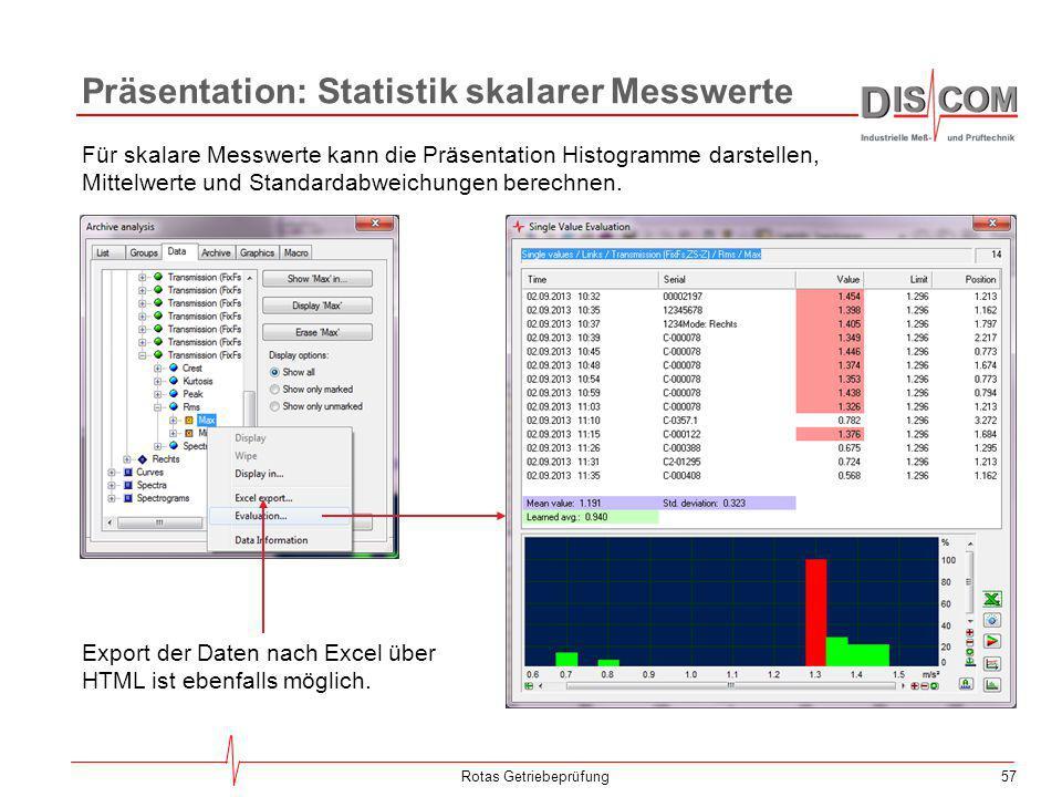 57 Präsentation: Statistik skalarer Messwerte Rotas Getriebeprüfung Für skalare Messwerte kann die Präsentation Histogramme darstellen, Mittelwerte un