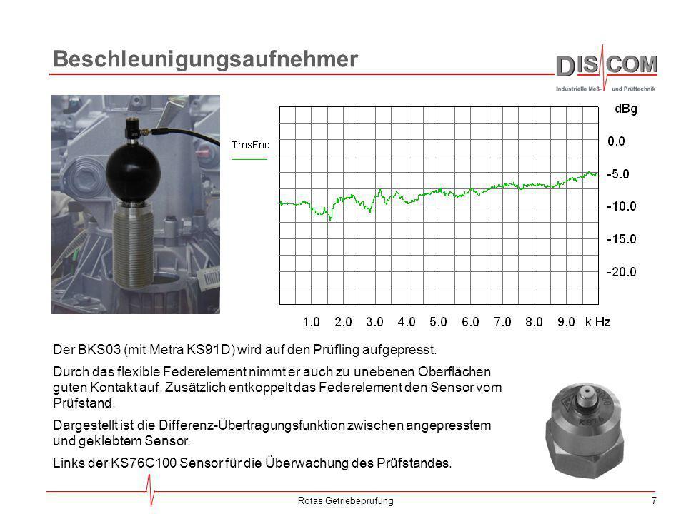 7 Beschleunigungsaufnehmer Rotas Getriebeprüfung Der BKS03 (mit Metra KS91D) wird auf den Prüfling aufgepresst. Durch das flexible Federelement nimmt