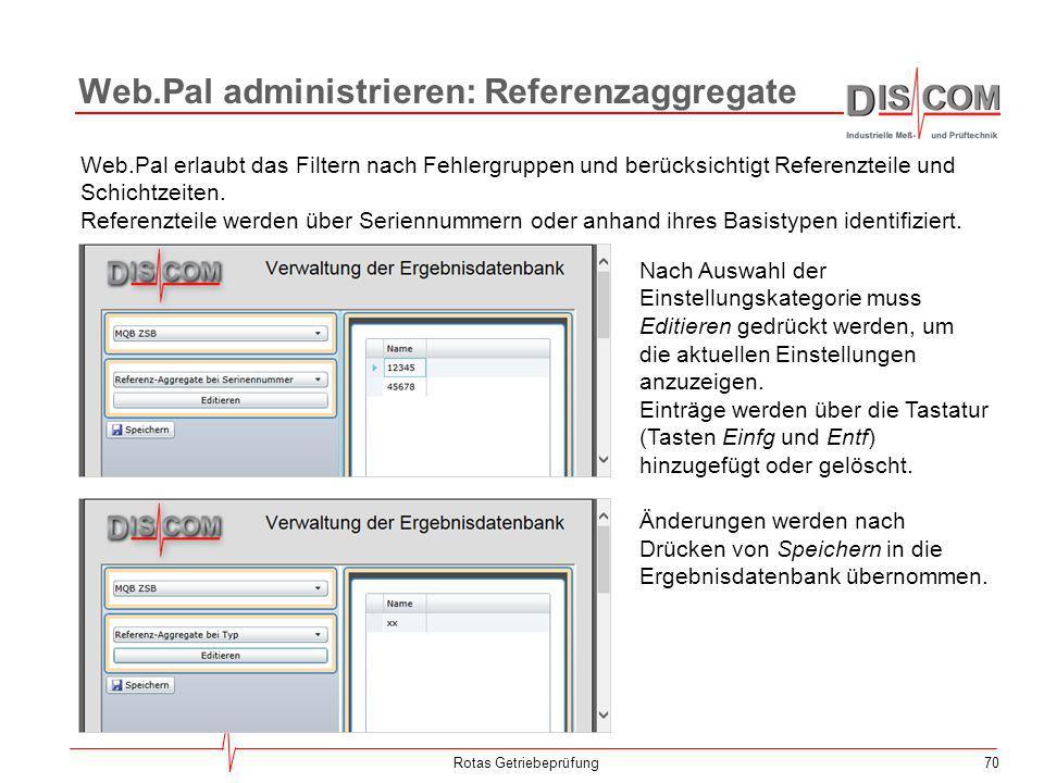70Rotas Getriebeprüfung Web.Pal administrieren: Referenzaggregate Web.Pal erlaubt das Filtern nach Fehlergruppen und berücksichtigt Referenzteile und