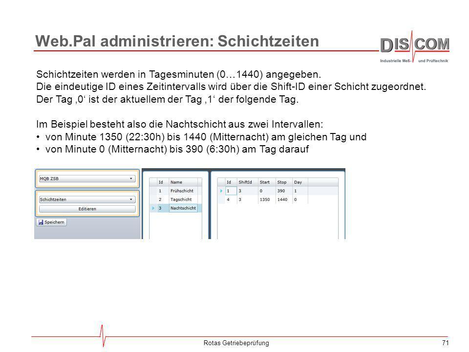 71Rotas Getriebeprüfung Web.Pal administrieren: Schichtzeiten Schichtzeiten werden in Tagesminuten (0…1440) angegeben. Die eindeutige ID eines Zeitint
