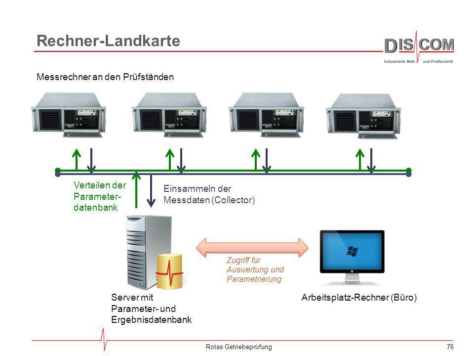 76 Rechner-Landkarte Rotas Getriebeprüfung Server mit Parameter- und Ergebnisdatenbank Messrechner an den Prüfständen Arbeitsplatz-Rechner (Büro) Zugr