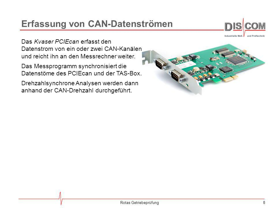 8 Erfassung von CAN-Datenströmen Rotas Getriebeprüfung Das Kvaser PCIEcan erfasst den Datenstrom von ein oder zwei CAN-Kanälen und reicht ihn an den M