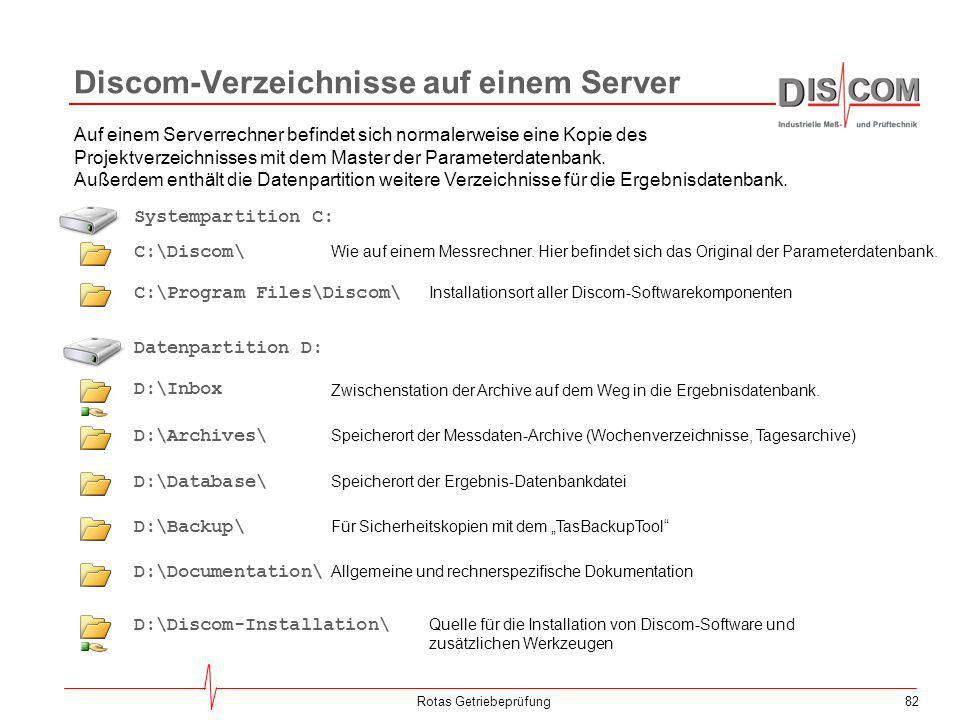 82 Discom-Verzeichnisse auf einem Server Rotas Getriebeprüfung Auf einem Serverrechner befindet sich normalerweise eine Kopie des Projektverzeichnisse