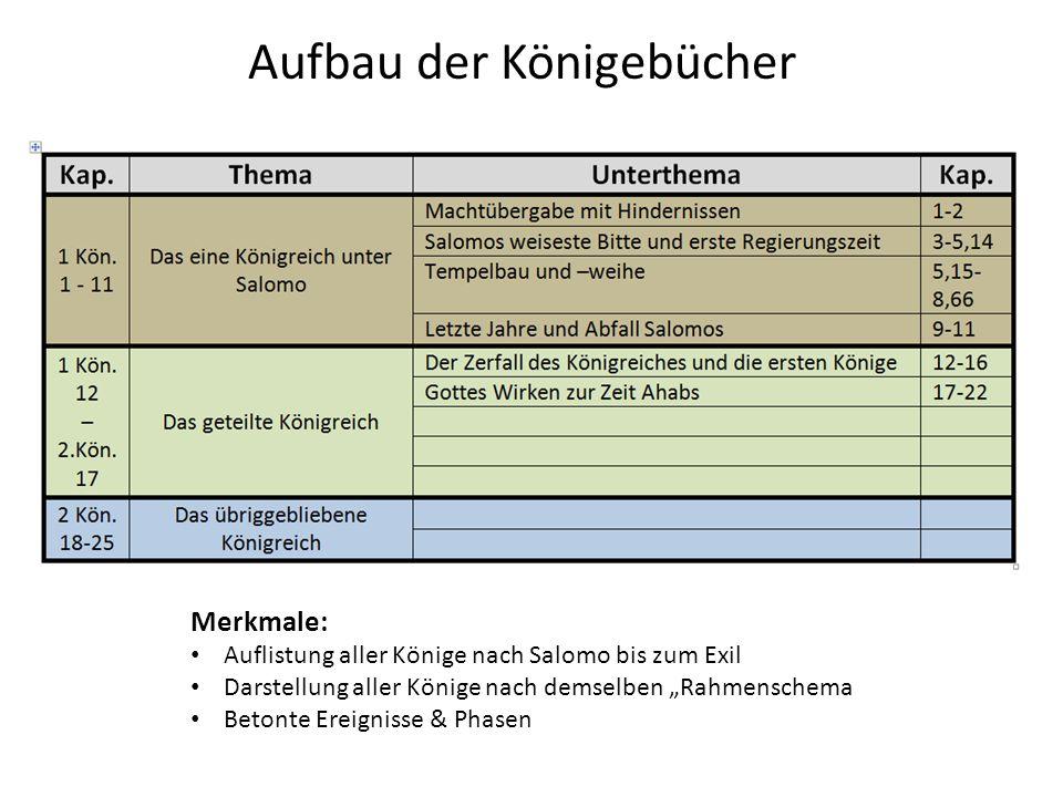"""Aufbau der Königebücher Merkmale: Auflistung aller Könige nach Salomo bis zum Exil Darstellung aller Könige nach demselben """"Rahmenschema Betonte Ereig"""