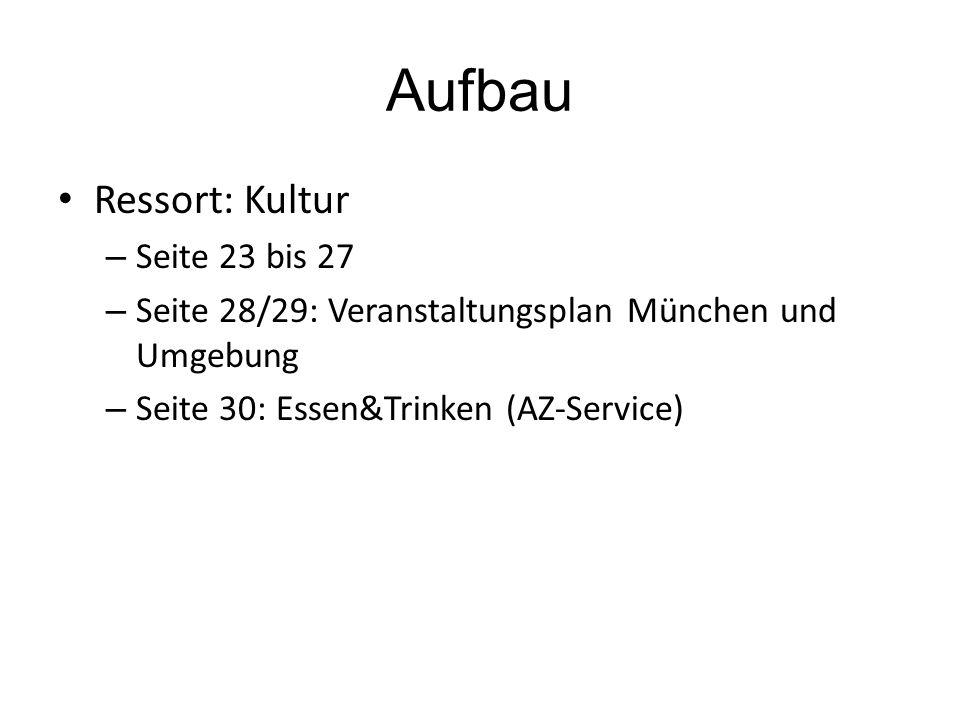 Aufbau Ressort: Kultur – Seite 23 bis 27 – Seite 28/29: Veranstaltungsplan München und Umgebung – Seite 30: Essen&Trinken (AZ-Service)