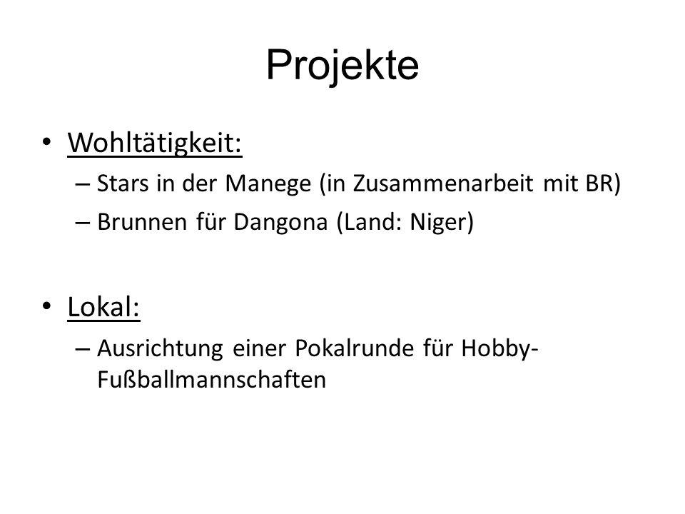 Projekte Wohltätigkeit: – Stars in der Manege (in Zusammenarbeit mit BR) – Brunnen für Dangona (Land: Niger) Lokal: – Ausrichtung einer Pokalrunde für Hobby- Fußballmannschaften