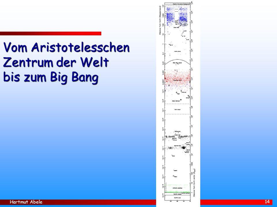 Hartmut Abele 14 Vom Aristotelesschen Zentrum der Welt bis zum Big Bang