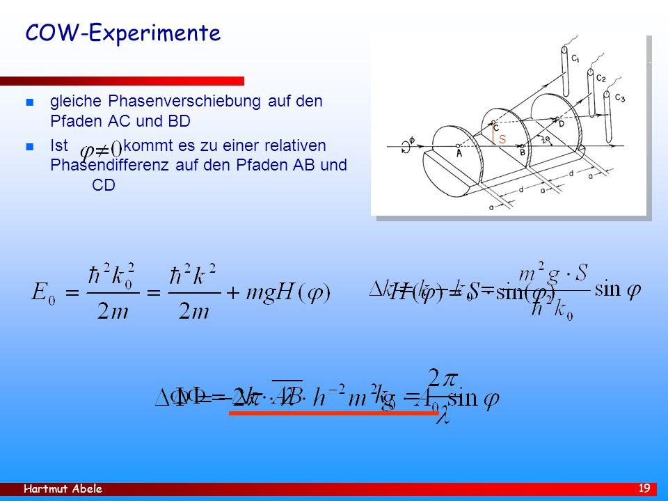 Hartmut Abele 19 COW-Experimente n gleiche Phasenverschiebung auf den Pfaden AC und BD n Ist kommt es zu einer relativen Phasendifferenz auf den Pfade