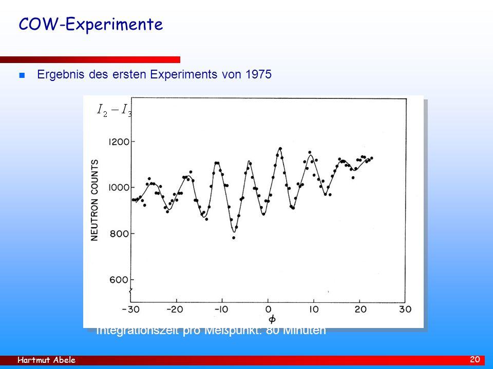 Hartmut Abele 20 COW-Experimente n Ergebnis des ersten Experiments von 1975 Integrationszeit pro Meßpunkt: 80 Minuten