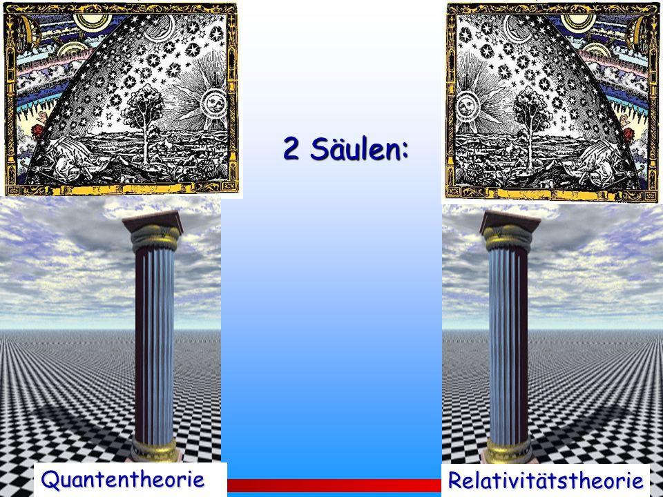 Hartmut Abele 8 2 Säulen: 2 Säulen: Quantentheorie Relativitätstheorie