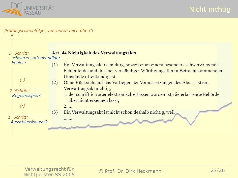 Verwaltungsrecht für Nichtjuristen SS 2005 © Prof.
