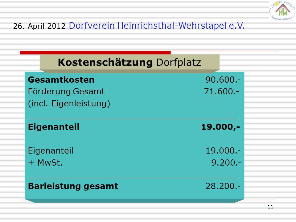 11 26. April 2012 Dorfverein Heinrichsthal-Wehrstapel e.V. Gesamtkosten 90.600.- Förderung Gesamt 71.600.- (incl. Eigenleistung) _____________________