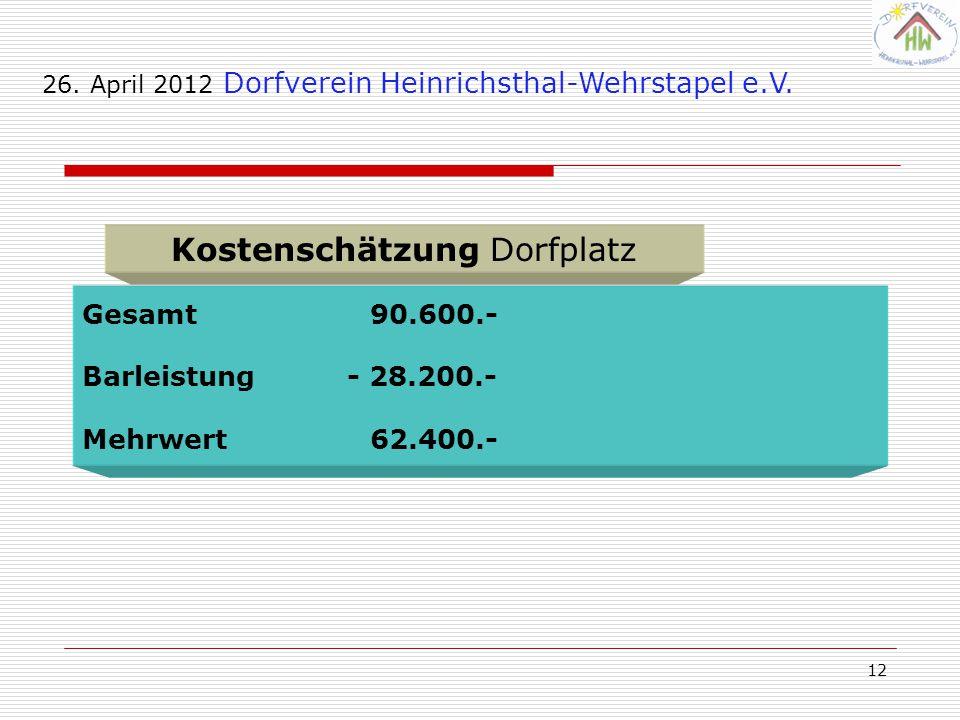 12 26. April 2012 Dorfverein Heinrichsthal-Wehrstapel e.V. Gesamt90.600.- Barleistung - 28.200.- Mehrwert62.400.- Kostenschätzung Dorfplatz