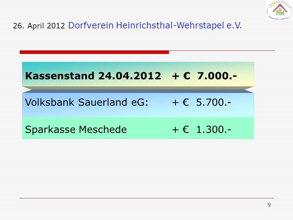 9 Kassenstand 24.04.2012+ € 7.000.- Volksbank Sauerland eG:+ € 5.700.- Sparkasse Meschede + € 1.300.- 26. April 2012 Dorfverein Heinrichsthal-Wehrstap