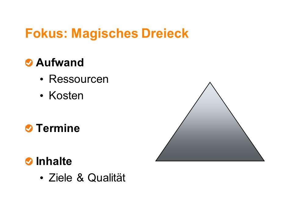 Fokus: Magisches Dreieck Aufwand Ressourcen Kosten Termine Inhalte Ziele & Qualität