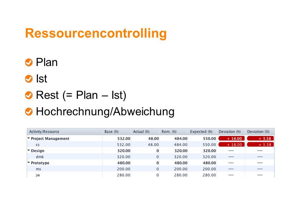 Ressourcencontrolling Plan Ist Rest (= Plan – Ist) Hochrechnung/Abweichung