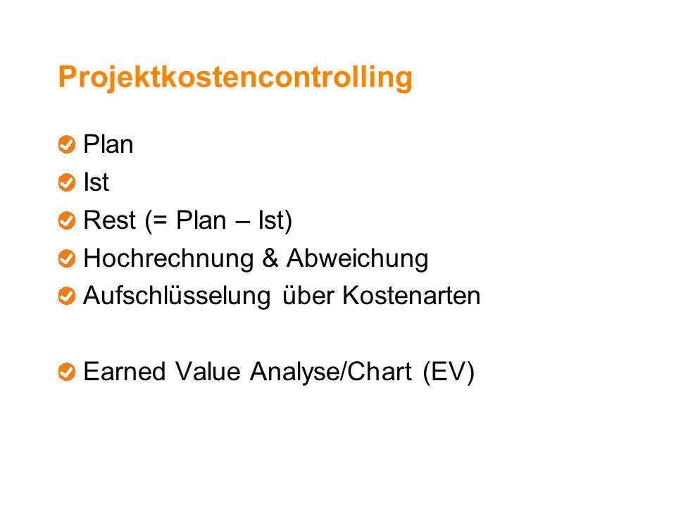 Projektkostencontrolling Plan Ist Rest (= Plan – Ist) Hochrechnung & Abweichung Aufschlüsselung über Kostenarten Earned Value Analyse/Chart (EV)