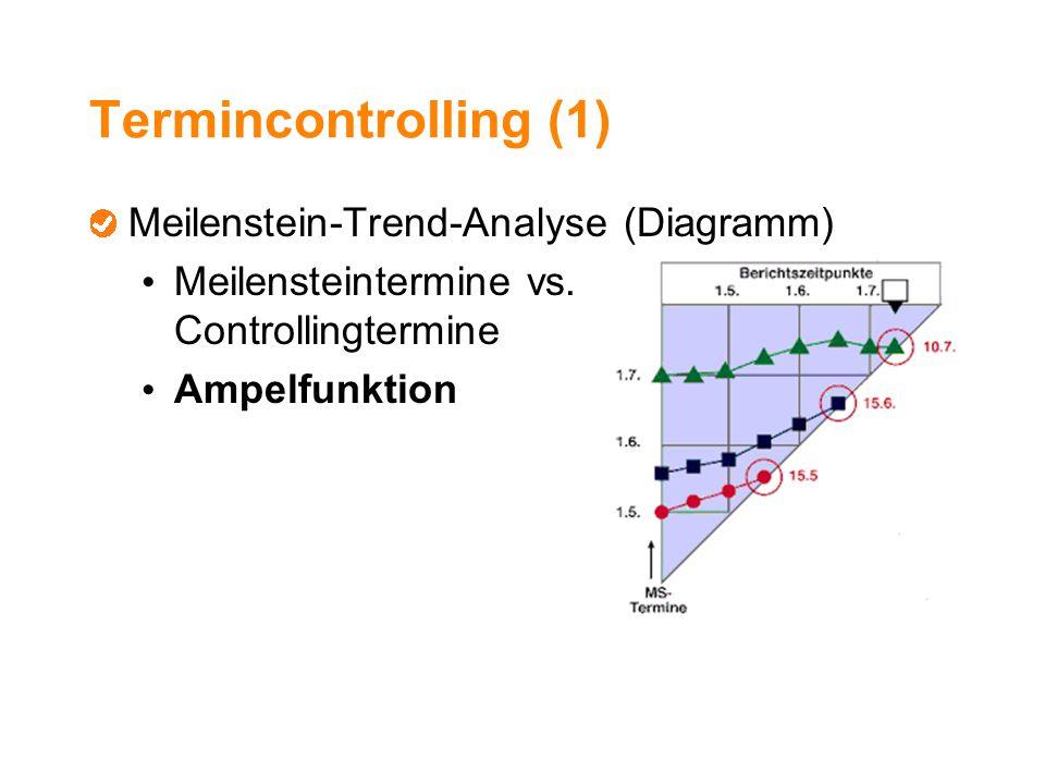 Termincontrolling (1) Meilenstein-Trend-Analyse (Diagramm) Meilensteintermine vs. Controllingtermine Ampelfunktion