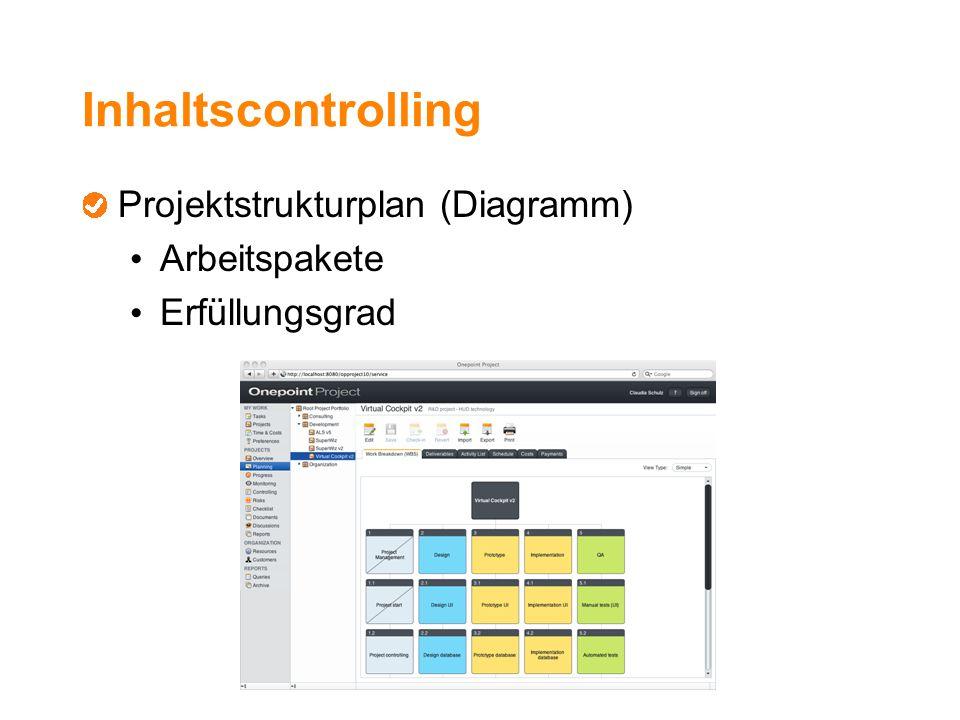 Inhaltscontrolling Projektstrukturplan (Diagramm) Arbeitspakete Erfüllungsgrad