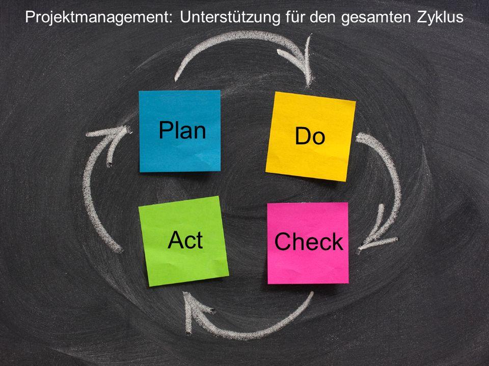 Plan Check Act Do Projektmanagement: Unterstützung für den gesamten Zyklus