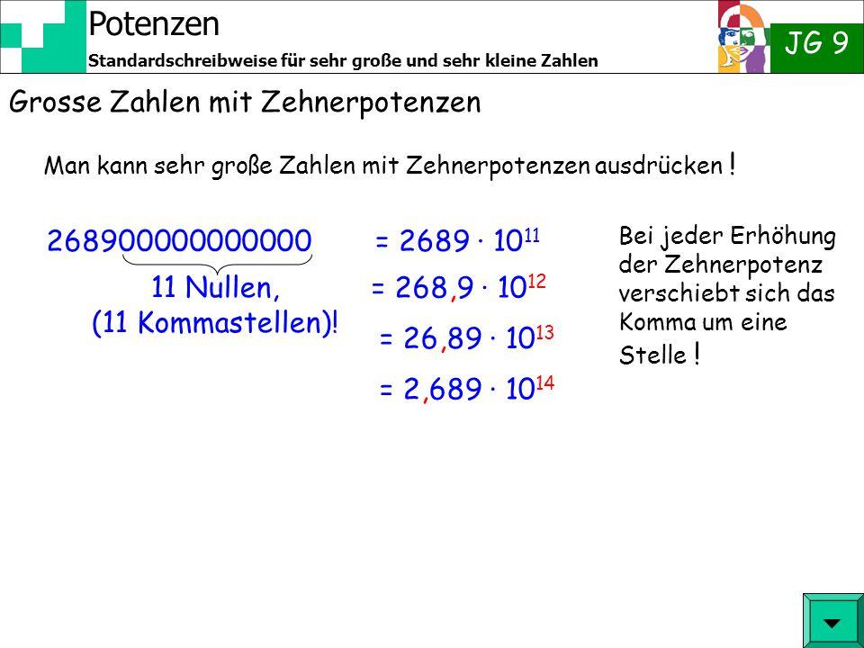 Potenzen JG 9 Standardschreibweise für sehr große und sehr kleine Zahlen Grosse Zahlen mit Zehnerpotenzen Man kann sehr große Zahlen mit Zehnerpotenze