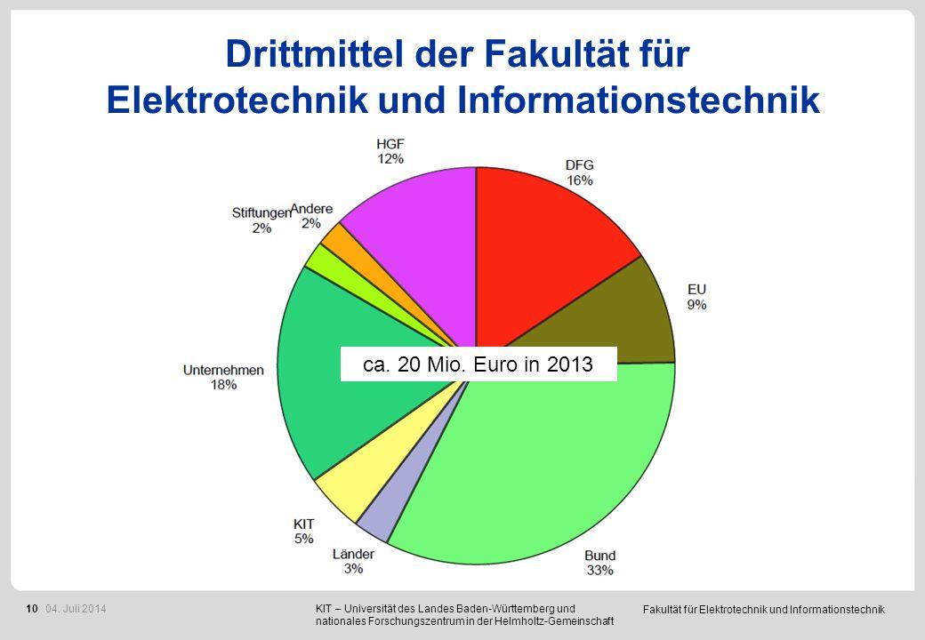 Fakultät für Elektrotechnik und Informationstechnik 10 20.524 Mio Euro KIT – Universität des Landes Baden-Württemberg und nationales Forschungszentrum