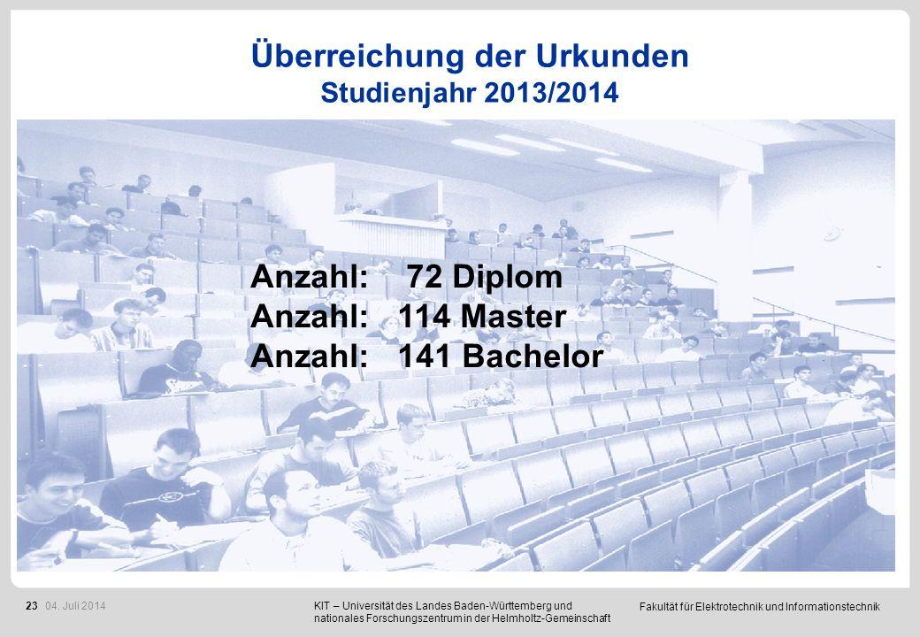 Fakultät für Elektrotechnik und Informationstechnik 23 Überreichung der Urkunden Studienjahr 2013/2014.. Anzahl: 72 Diplom Anzahl: 114 Master Anzahl: