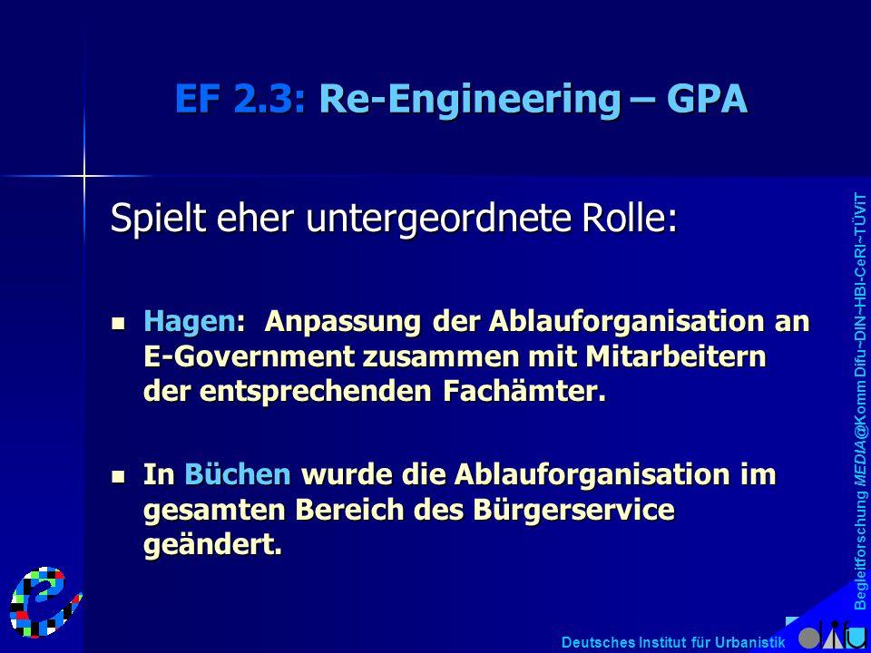 Begleitforschung MEDIA@Komm Difu~DIN~HBI-CeRI~TÜViT Deutsches Institut für Urbanistik EF 2.3: Re-Engineering – GPA Spielt eher untergeordnete Rolle: Hagen: Anpassung der Ablauforganisation an E-Government zusammen mit Mitarbeitern der entsprechenden Fachämter.
