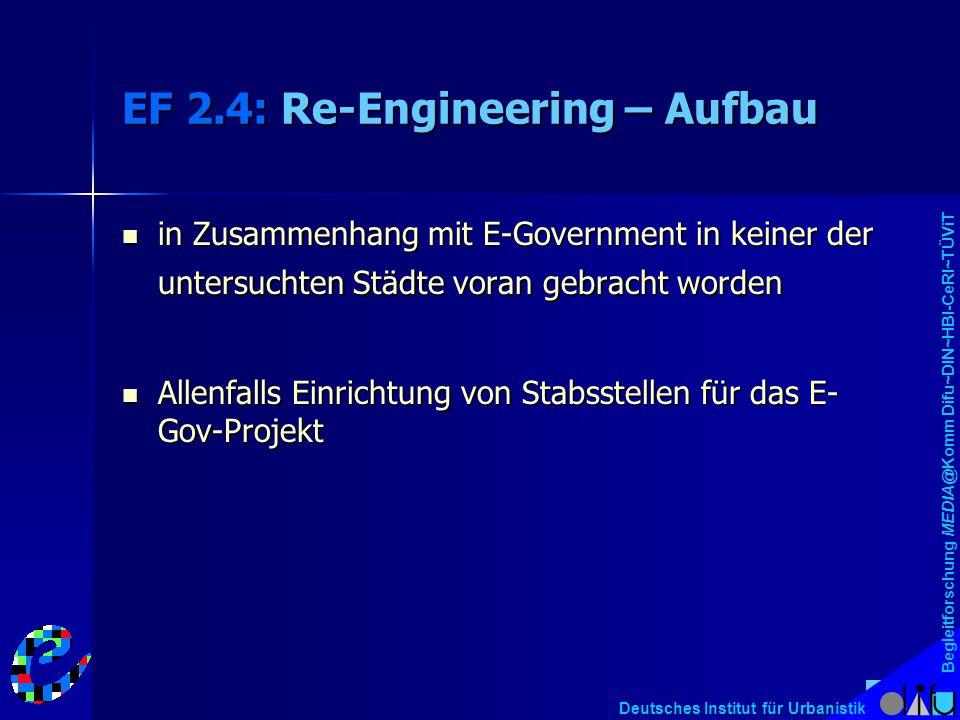 Begleitforschung MEDIA@Komm Difu~DIN~HBI-CeRI~TÜViT Deutsches Institut für Urbanistik EF 2.4: Re-Engineering – Aufbau in Zusammenhang mit E-Government
