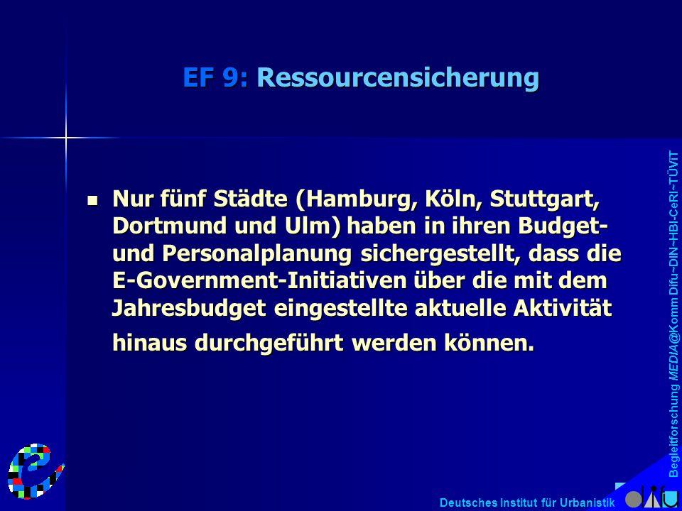 Begleitforschung MEDIA@Komm Difu~DIN~HBI-CeRI~TÜViT Deutsches Institut für Urbanistik EF 9: Ressourcensicherung Nur fünf Städte (Hamburg, Köln, Stuttgart, Dortmund und Ulm) haben in ihren Budget- und Personalplanung sichergestellt, dass die E-Government-Initiativen über die mit dem Jahresbudget eingestellte aktuelle Aktivität hinaus durchgeführt werden können.
