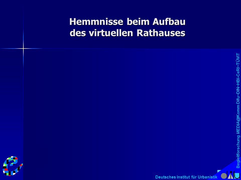 Begleitforschung MEDIA@Komm Difu~DIN~HBI-CeRI~TÜViT Deutsches Institut für Urbanistik Hemmnisse beim Aufbau des virtuellen Rathauses