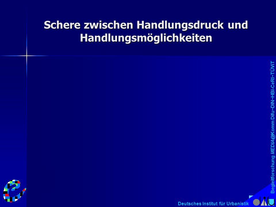 Begleitforschung MEDIA@Komm Difu~DIN~HBI-CeRI~TÜViT Deutsches Institut für Urbanistik Schere zwischen Handlungsdruck und Handlungsmöglichkeiten
