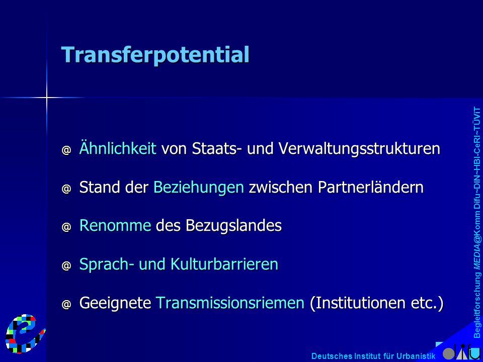 Begleitforschung MEDIA@Komm Difu~DIN~HBI-CeRI~TÜViT Deutsches Institut für Urbanistik Transferpotential @ Ähnlichkeit von Staats- und Verwaltungsstruk