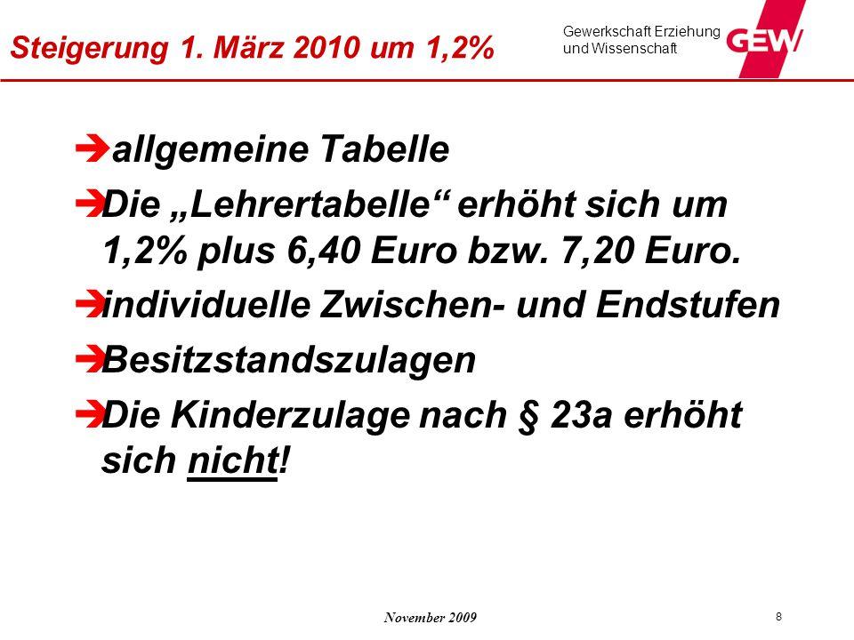 """November 2009 Gewerkschaft Erziehung und Wissenschaft 8 Steigerung 1. März 2010 um 1,2%  allgemeine Tabelle  Die """"Lehrertabelle"""" erhöht sich um 1,2%"""