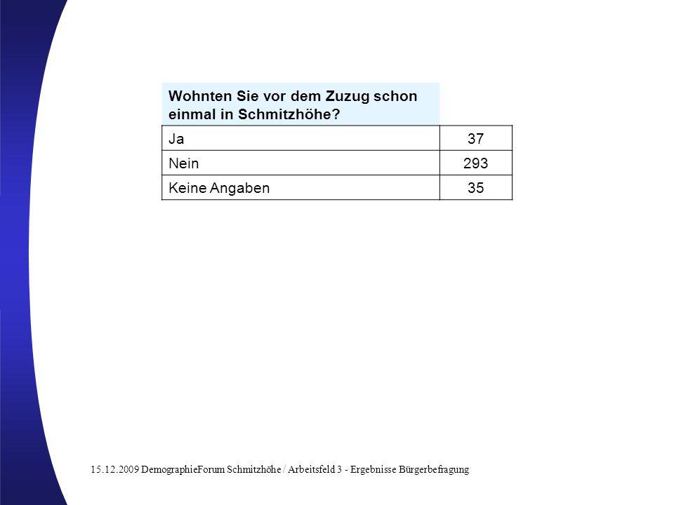 15.12.2009 DemographieForum Schmitzhöhe / Arbeitsfeld 3 - Ergebnisse Bürgerbefragung Wohnten Sie vor dem Zuzug schon einmal in Schmitzhöhe? Ja37 Nein2